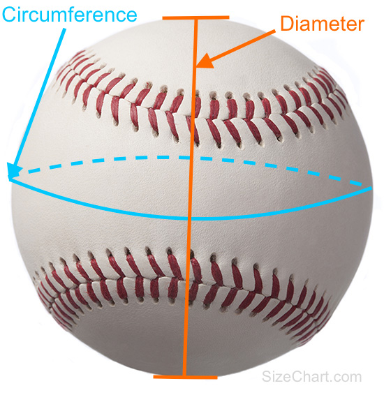 Baseball measurements and dimensions