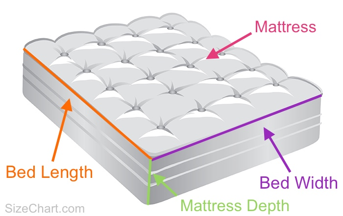 Length Of King Size Bed In Cm