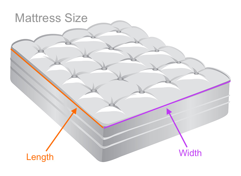 Child Crib Mattress Size And Dimension