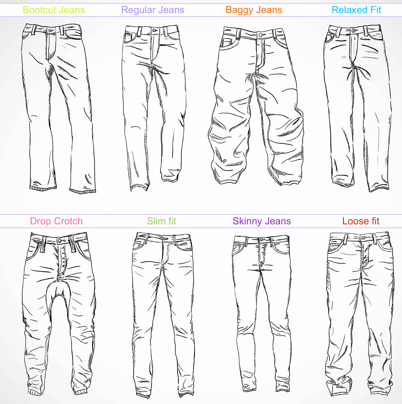 Jeans Fit Styles Illustrated