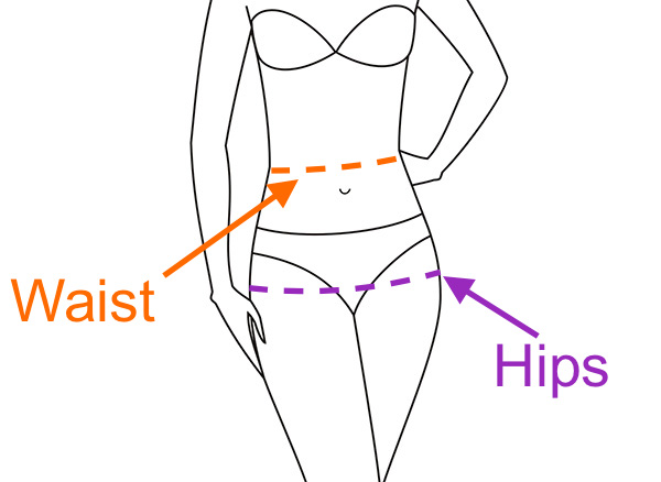 Determine your panty size based on waist and hips measurements