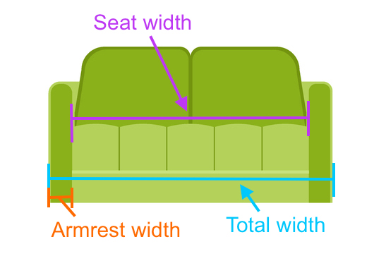 Numbers Of Persons In A Sofa Couch Size Chart