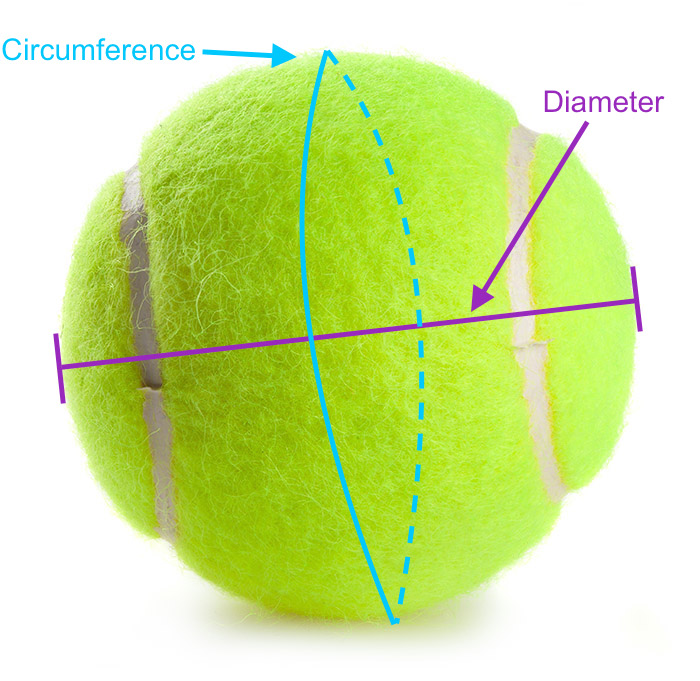 Tennis Ball Size and Bounce Test