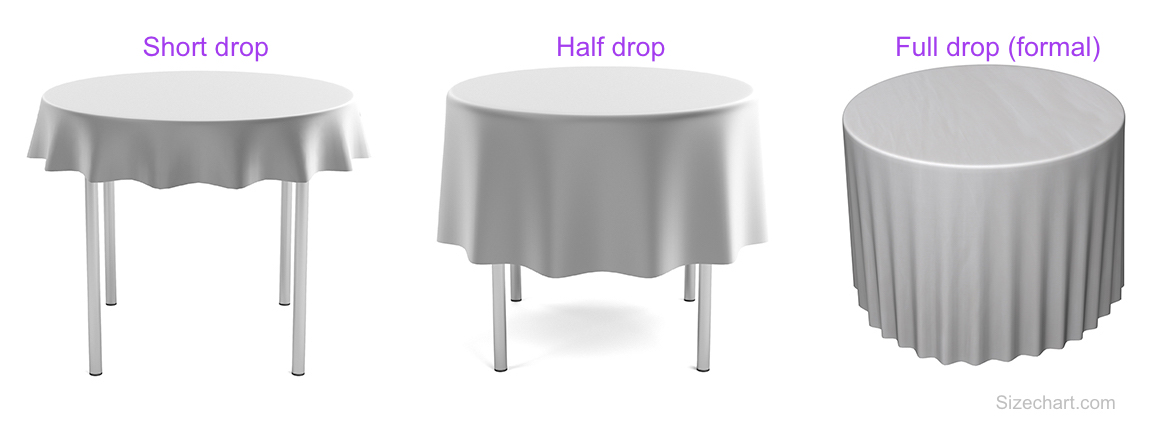Tablecloth Size Round, What Size Tablecloth Do I Need For A 70 Inch Round Table