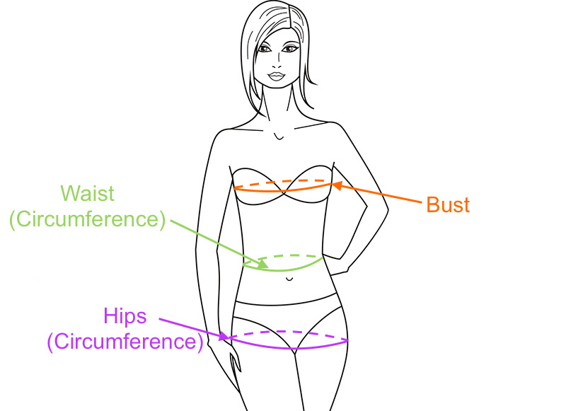 Measure waist, bust and hips. US sizes, Inches.